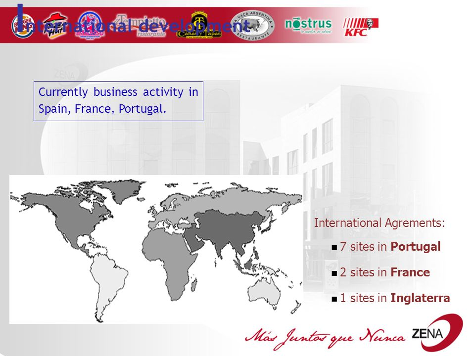 I nternational development n 7 sites in Portugal n 2 sites in France n 1 sites in Inglaterra International Agrements: Currently business activity in S