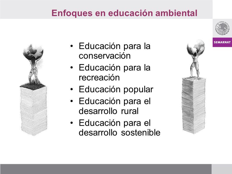 Enfoques en educación ambiental Educación para la conservación Educación para la recreación Educación popular Educación para el desarrollo rural Educación para el desarrollo sostenible