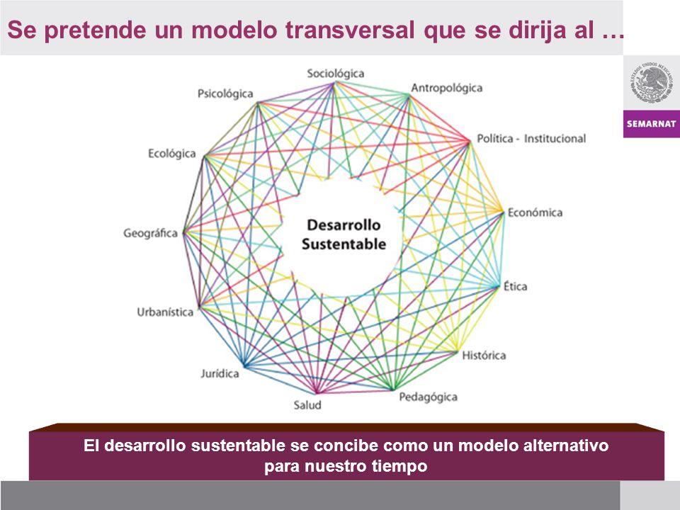 El desarrollo sustentable se concibe como un modelo alternativo para nuestro tiempo Se pretende un modelo transversal que se dirija al …