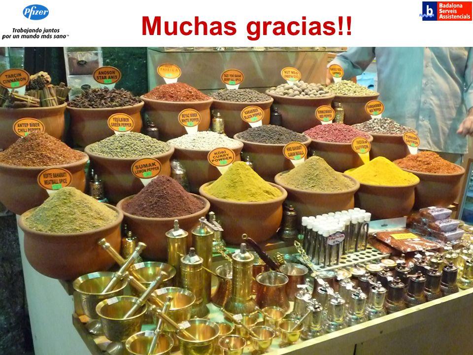 16 Muchas gracias!!