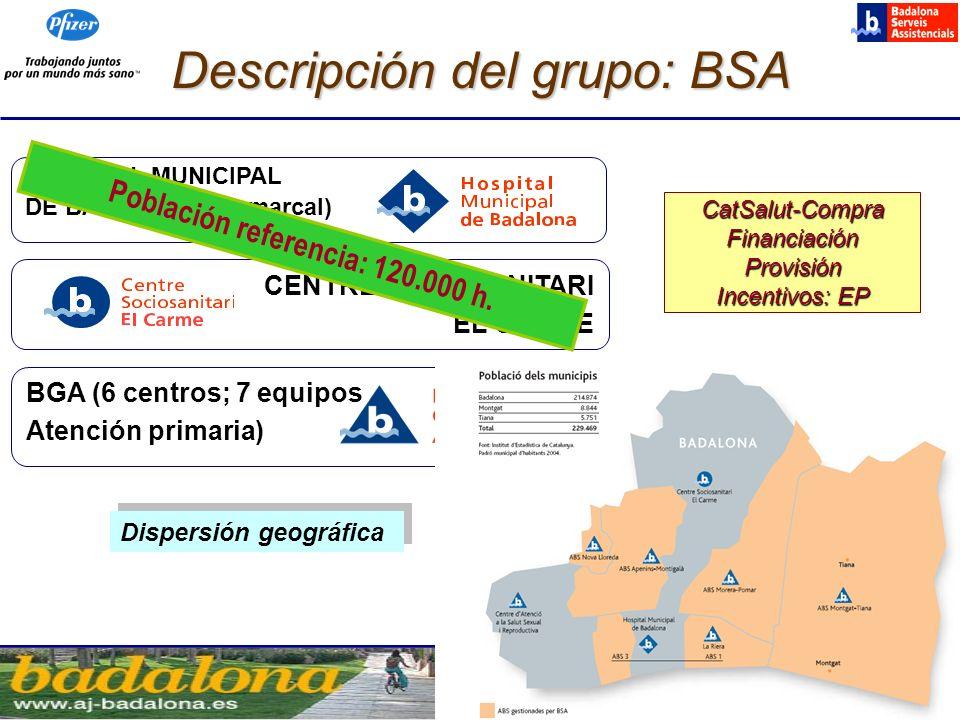 8 HerramientasETL (para laextracción,transformación ycarga de datostransaccionales) FinanzasClientesProcesosActividadRRHH Reporting-Análisis EIS-CMO BSC................