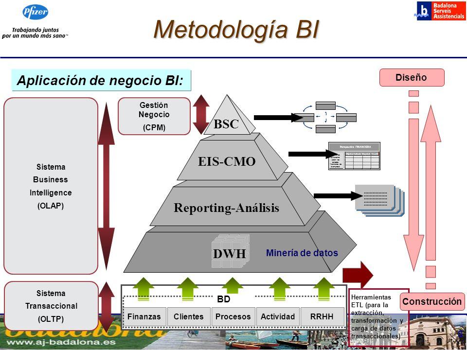 9 Metodología Diseño Diseño: estudio antes-después de carácter multicéntrico, realizado a partir de los registros informatizados de pacientes adscritos y atendidos en 6 EAP de Badalona.