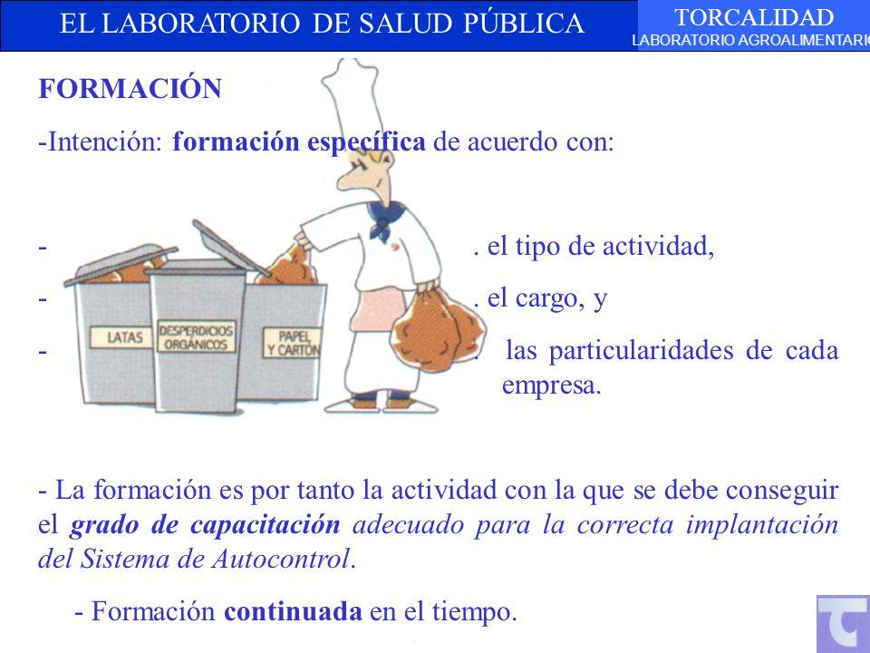 EL LABORATORIO DE SALUD PÚBLICA TORCALIDAD LABORATORIO AGROALIMENTARIO FORMACIÓN -Intención: formación específica de acuerdo con: -. el tipo de activi