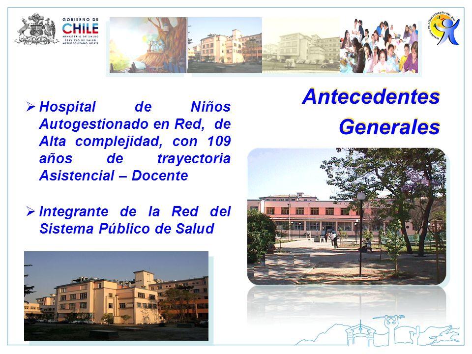 Hospital de Niños Autogestionado en Red, de Alta complejidad, con 109 años de trayectoria Asistencial – Docente Integrante de la Red del Sistema Públi