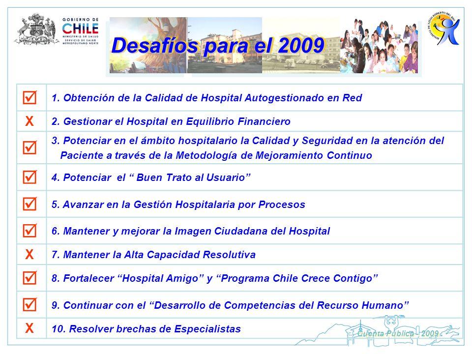 Desafíos para el 2009 1. Obtención de la Calidad de Hospital Autogestionado en Red X 2. Gestionar el Hospital en Equilibrio Financiero 3. Potenciar en