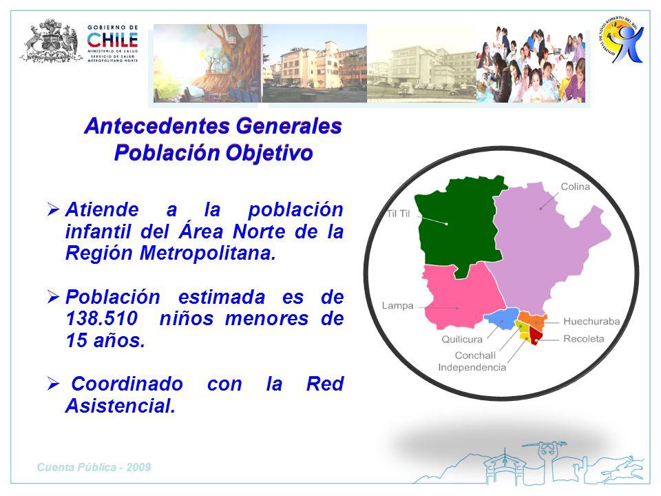 Atiende a la población infantil del Área Norte de la Región Metropolitana. Población estimada es de 138.510 niños menores de 15 años. Coordinado con l