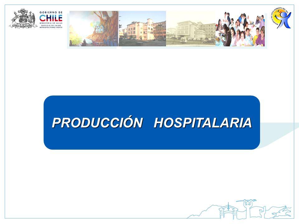 PRODUCCIÓN HOSPITALARIA