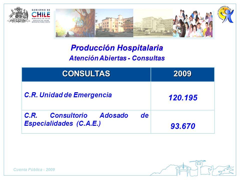 CONSULTAS2009 C.R. Unidad de Emergencia 120.195 C.R. Consultorio Adosado de Especialidades (C.A.E.) 93.670 Producción Hospitalaria Atención Abiertas -