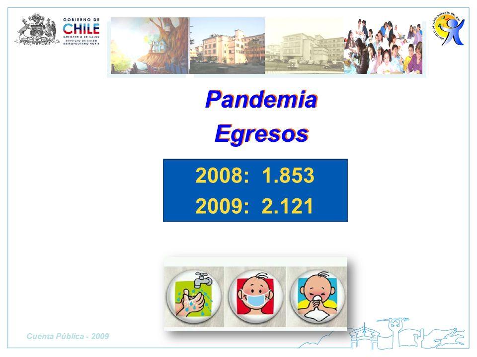 2008: 1.853 2009: 2.121 Cuenta Pública - 2009 Pandemia Egresos Pandemia Egresos