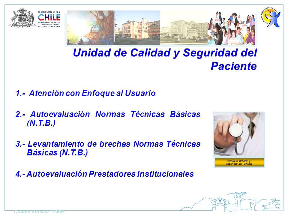 Unidad de Calidad y Seguridad del Paciente 1.- Atención con Enfoque al Usuario 2.- Autoevaluación Normas Técnicas Básicas (N.T.B.) 3.- Levantamiento d