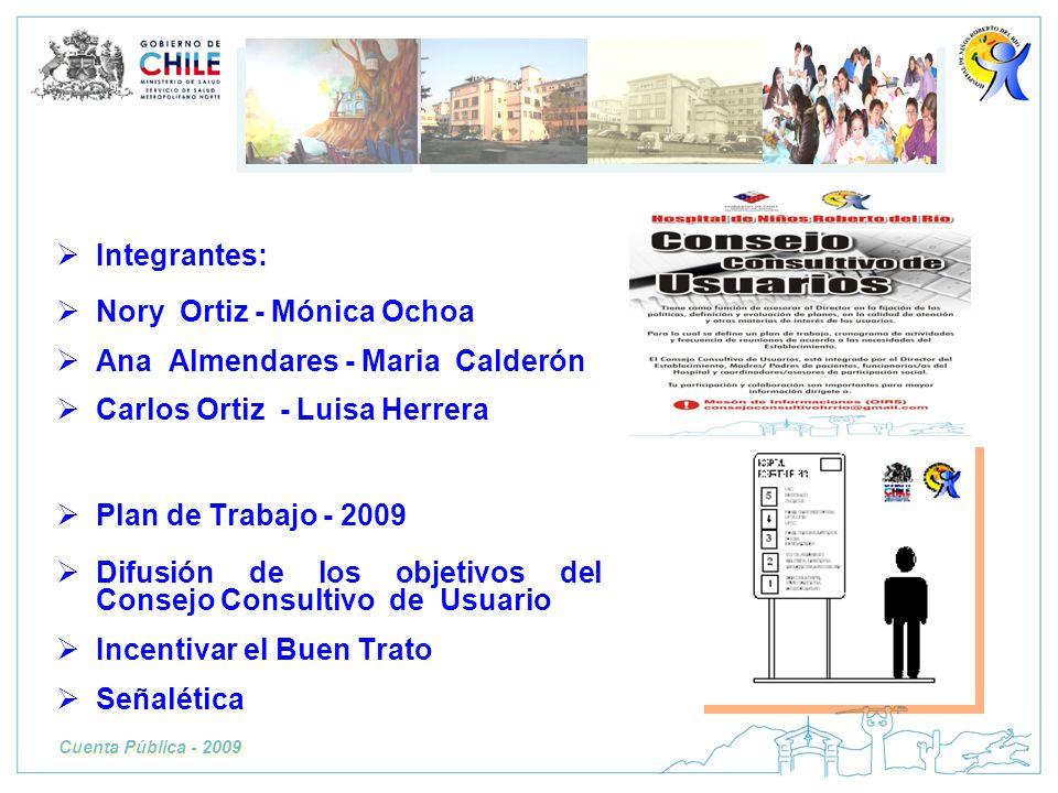 Integrantes: Nory Ortiz - Mónica Ochoa Ana Almendares - Maria Calderón Carlos Ortiz - Luisa Herrera Plan de Trabajo - 2009 Difusión de los objetivos d