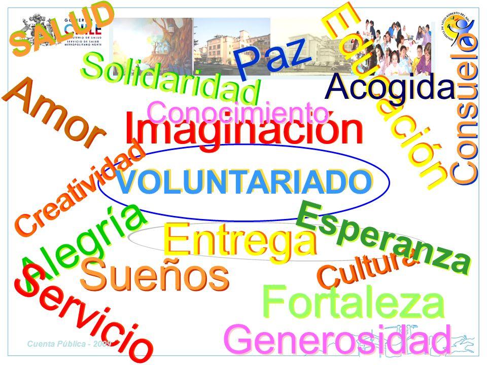 SALUD Alegría Educación Generosidad Servicio Cultura Amor Fortaleza Imaginación Entrega Paz Creatividad Esperanza Sueños Solidaridad Conocimiento Comp