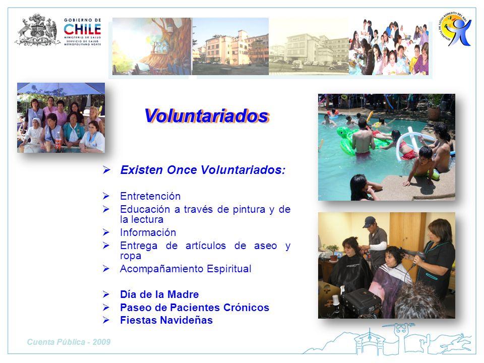 Existen Once Voluntariados: Entretención Educación a través de pintura y de la lectura Información Entrega de artículos de aseo y ropa Acompañamiento