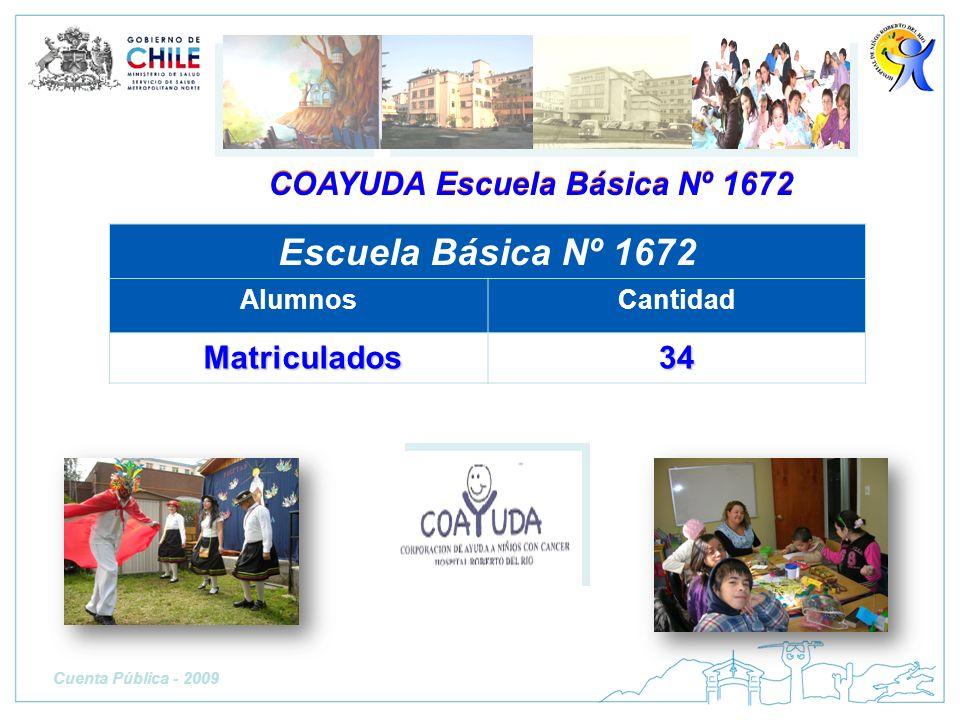 Escuela Básica Nº 1672 AlumnosCantidad Matriculados Matriculados34 COAYUDA Escuela Básica Nº 1672 Cuenta Pública - 2009
