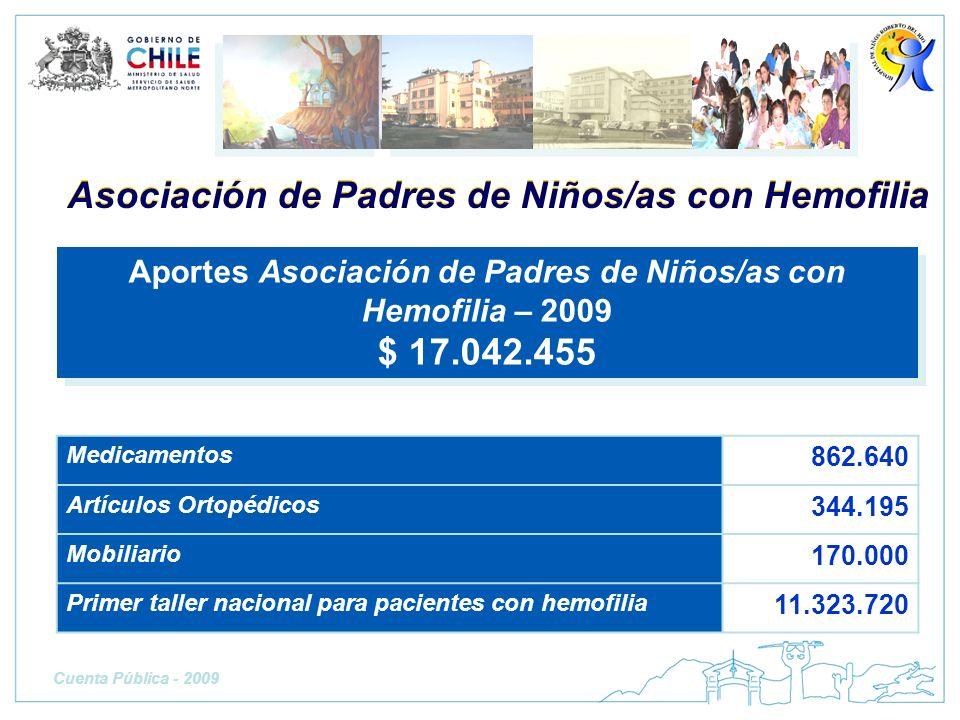 Medicamentos 862.640 Artículos Ortopédicos 344.195 Mobiliario 170.000 Primer taller nacional para pacientes con hemofilia 11.323.720 Aportes Asociació