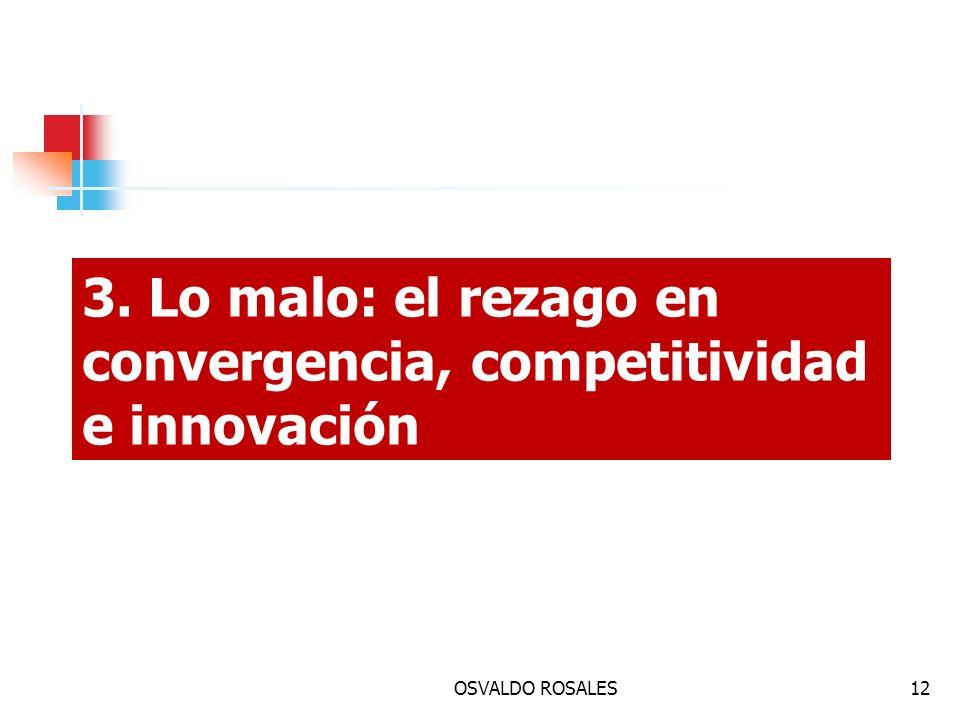 OSVALDO ROSALES12 3. Lo malo: el rezago en convergencia, competitividad e innovación