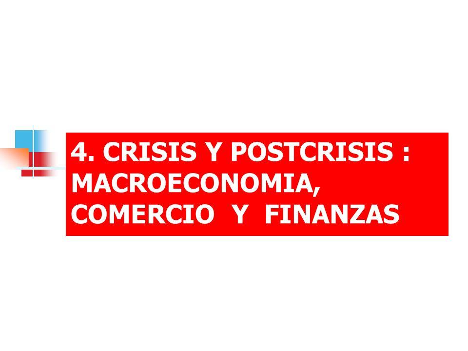 4. CRISIS Y POSTCRISIS : MACROECONOMIA, COMERCIO Y FINANZAS