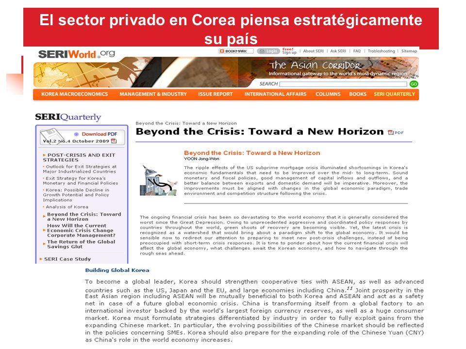 El sector privado en Corea piensa estratégicamente su país