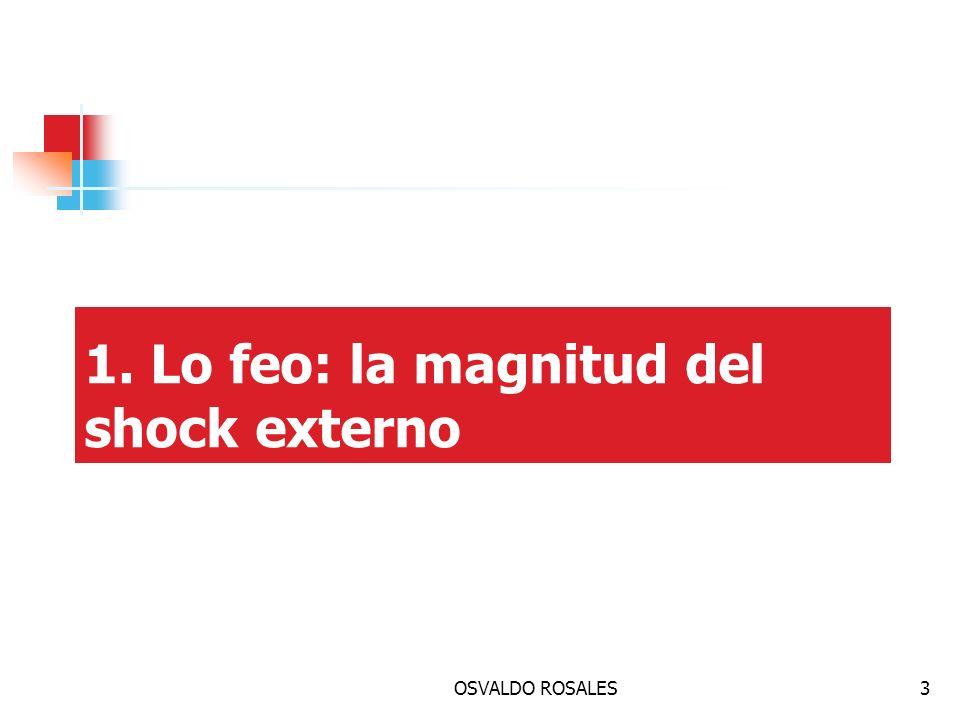 4 Actividad económica Para América Latina, la crisis se transmite por cuatro vías: la IED, las remesas y el turismo, los precios de los productos básicos y el comercio Inversión Extranjera Directa Remesas y turismo Demanda externa Precios de los productos básicos