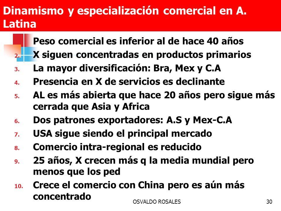 Dinamismo y especialización comercial en A. Latina 1.