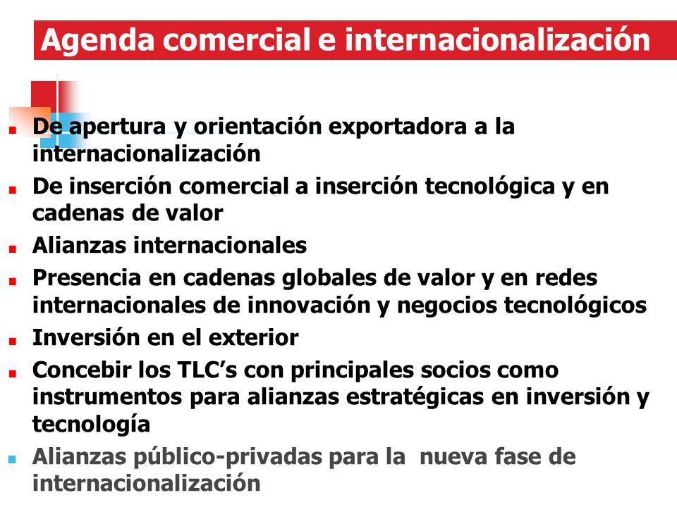 Agenda comercial e internacionalización De apertura y orientación exportadora a la internacionalización De inserción comercial a inserción tecnológica y en cadenas de valor Alianzas internacionales Presencia en cadenas globales de valor y en redes internacionales de innovación y negocios tecnológicos Inversión en el exterior Concebir los TLCs con principales socios como instrumentos para alianzas estratégicas en inversión y tecnología Alianzas público-privadas para la nueva fase de internacionalización