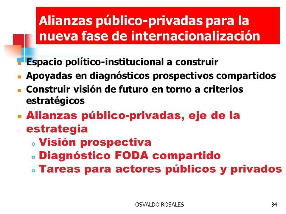 OSVALDO ROSALES34 Alianzas público-privadas para la nueva fase de internacionalización Espacio político-institucional a construir Apoyadas en diagnósticos prospectivos compartidos Construir visión de futuro en torno a criterios estratégicos Alianzas público-privadas, eje de la estrategia o Visión prospectiva o Diagnóstico FODA compartido o Tareas para actores públicos y privados
