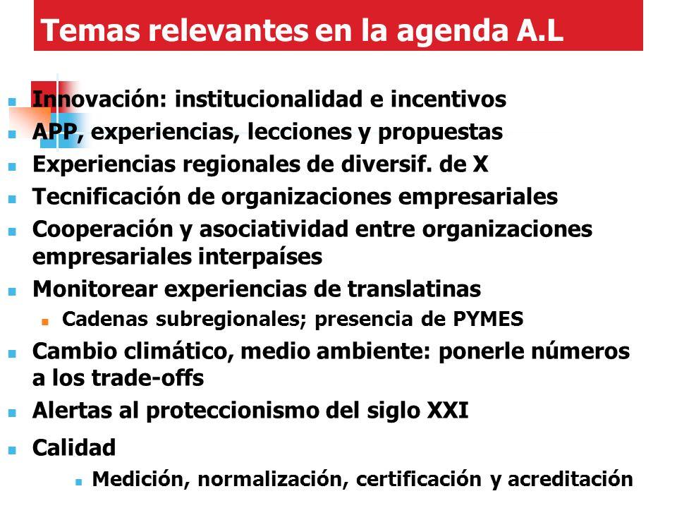 Temas relevantes en la agenda A.L Innovación: institucionalidad e incentivos APP, experiencias, lecciones y propuestas Experiencias regionales de diversif.