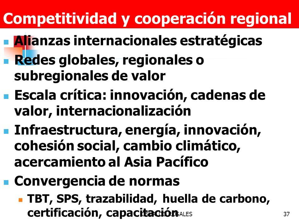 Competitividad y cooperación regional Alianzas internacionales estratégicas Redes globales, regionales o subregionales de valor Escala crítica: innovación, cadenas de valor, internacionalización Infraestructura, energía, innovación, cohesión social, cambio climático, acercamiento al Asia Pacífico Convergencia de normas TBT, SPS, trazabilidad, huella de carbono, certificación, capacitación OSVALDO ROSALES37