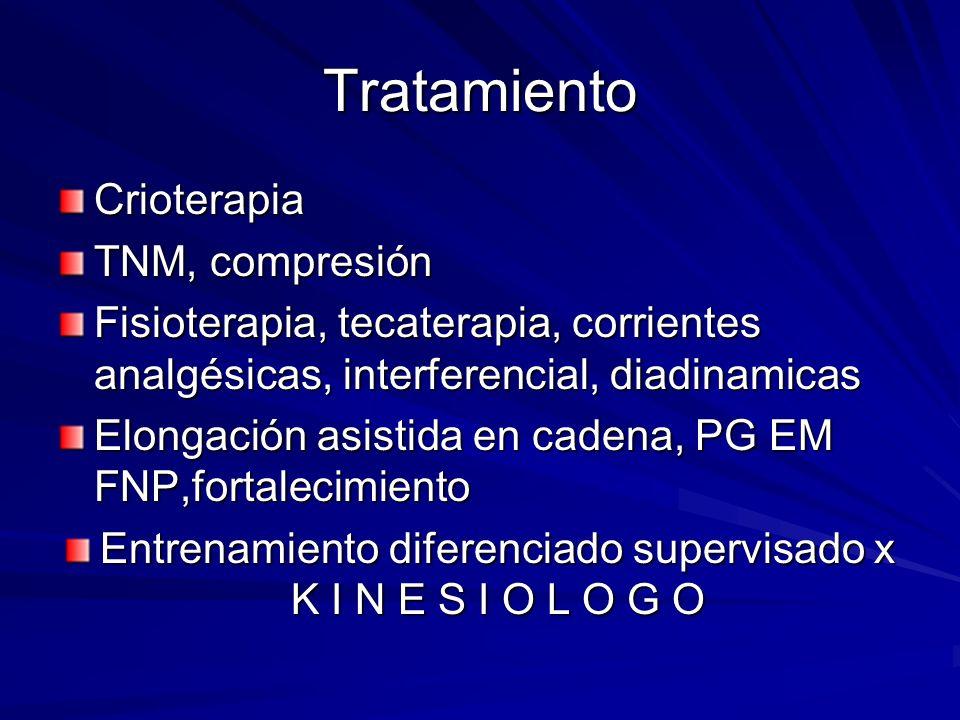 Tratamiento Crioterapia TNM, compresión Fisioterapia, tecaterapia, corrientes analgésicas, interferencial, diadinamicas Elongación asistida en cadena,
