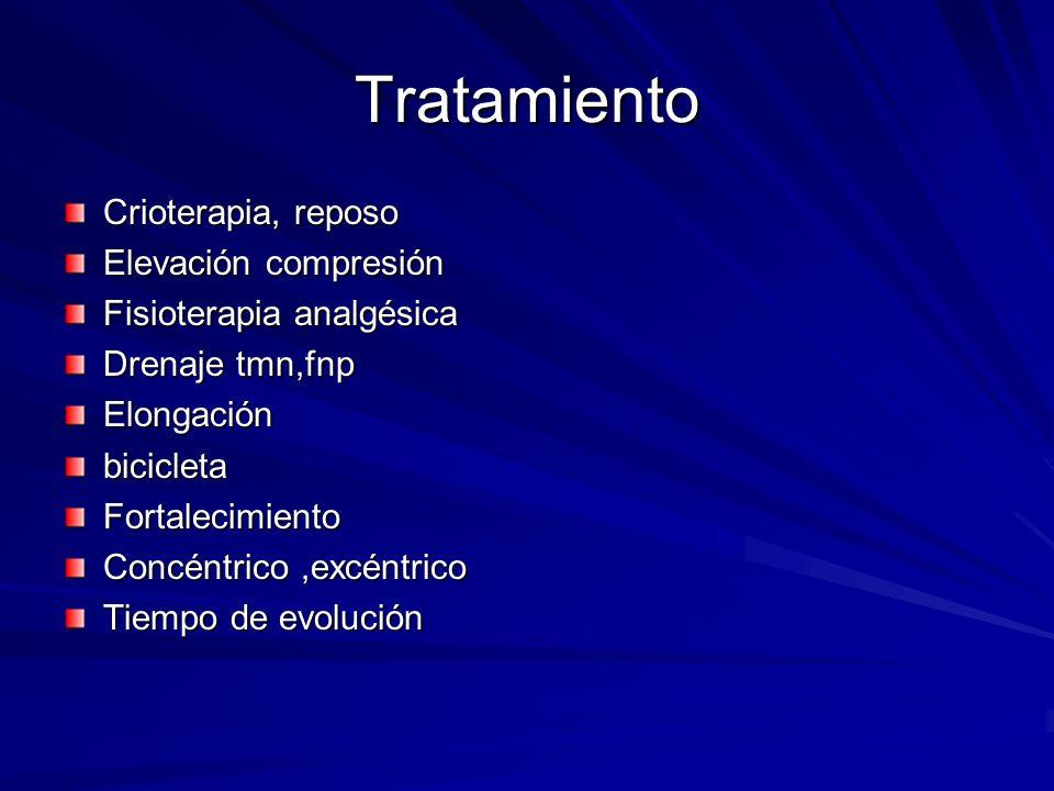 Tratamiento Crioterapia, reposo Elevación compresión Fisioterapia analgésica Drenaje tmn,fnp ElongaciónbicicletaFortalecimiento Concéntrico,excéntrico