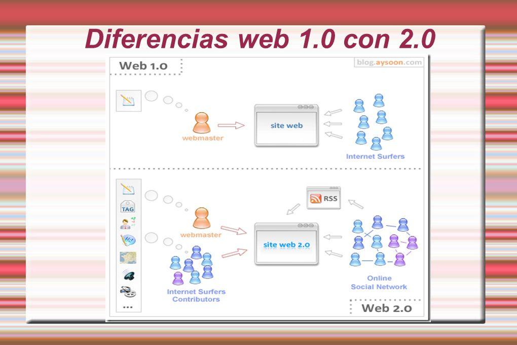 Diferencias web 1.0 con 2.0