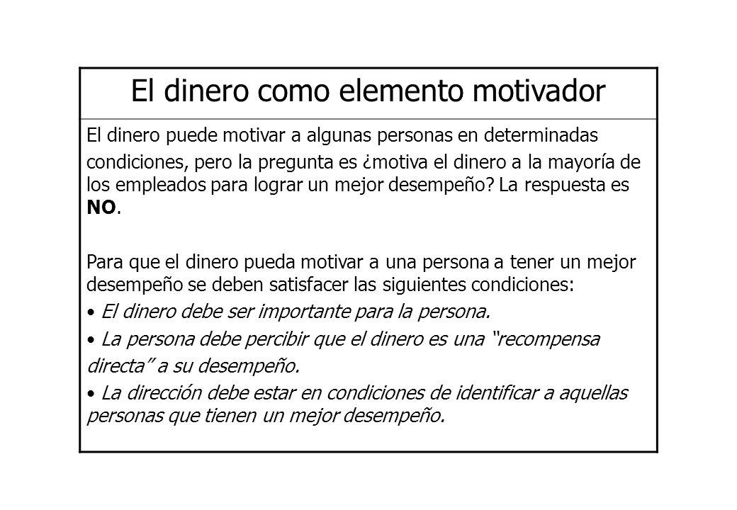 El dinero como elemento motivador El dinero puede motivar a algunas personas en determinadas condiciones, pero la pregunta es ¿motiva el dinero a la m