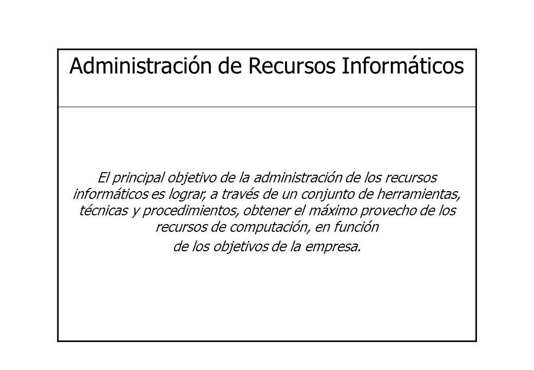 Administración de Recursos Informáticos El principal objetivo de la administración de los recursos informáticos es lograr, a través de un conjunto de