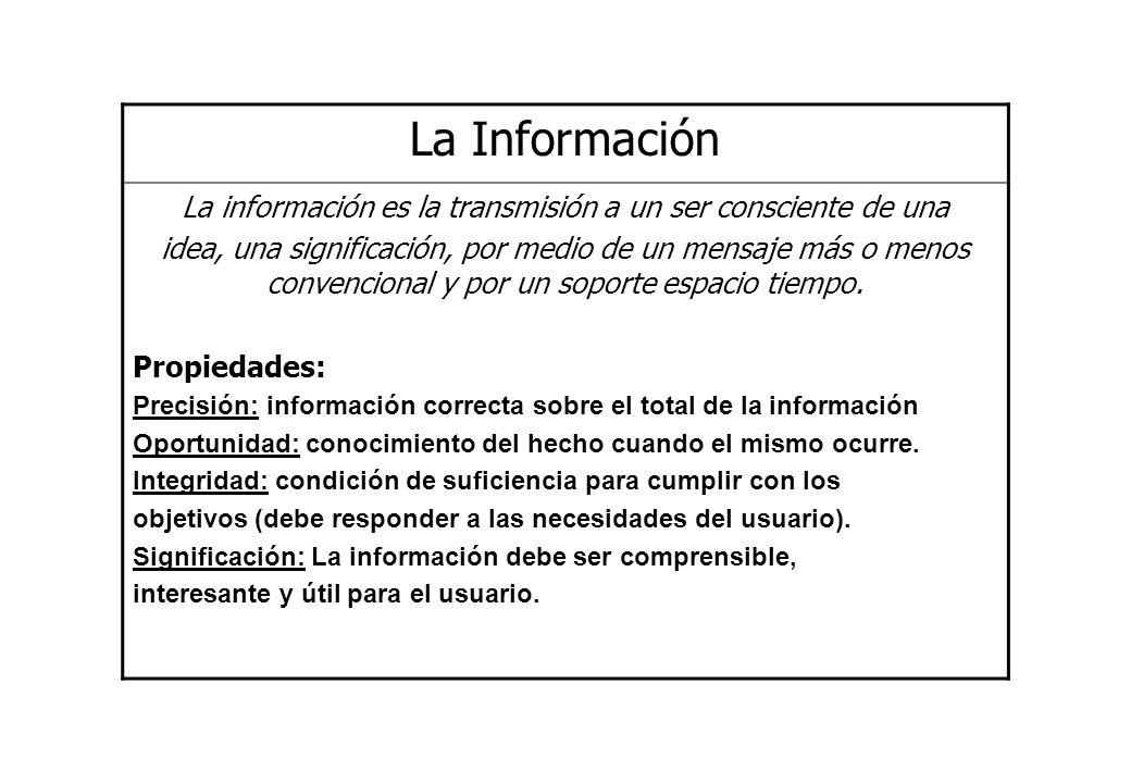 La Información La información es la transmisión a un ser consciente de una idea, una significación, por medio de un mensaje más o menos convencional y