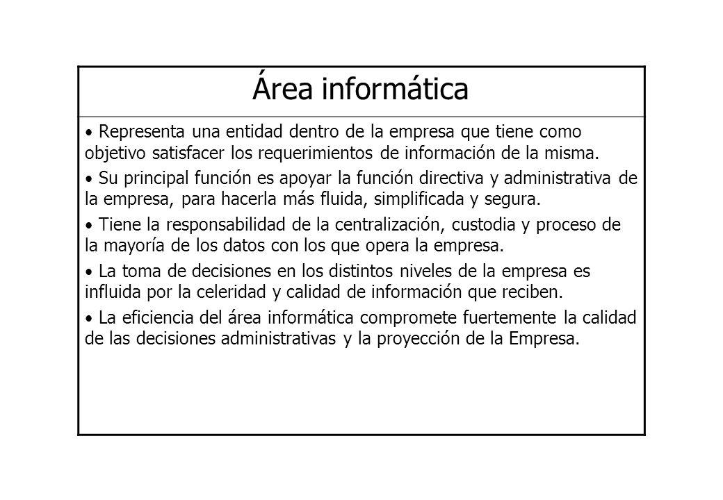 Área informática Representa una entidad dentro de la empresa que tiene como objetivo satisfacer los requerimientos de información de la misma. Su prin