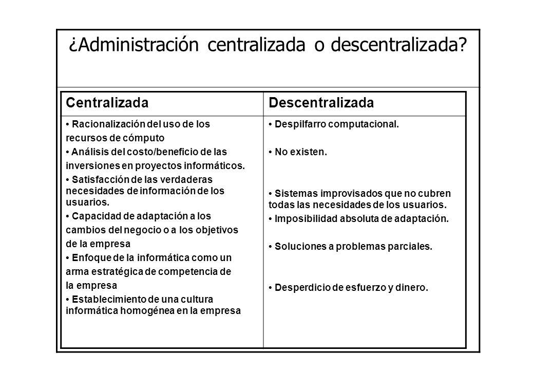 ¿Administración centralizada o descentralizada? CentralizadaDescentralizada Racionalización del uso de los recursos de cómputo Análisis del costo/bene