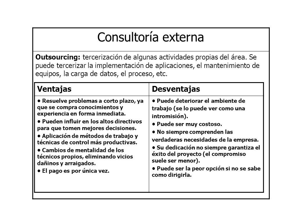 Consultoría externa Outsourcing: tercerización de algunas actividades propias del área. Se puede tercerizar la implementación de aplicaciones, el mant