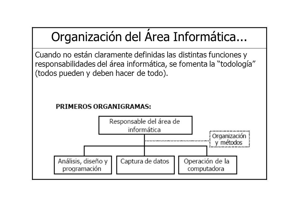 Organización del Área Informática... Cuando no están claramente definidas las distintas funciones y responsabilidades del área informática, se fomenta