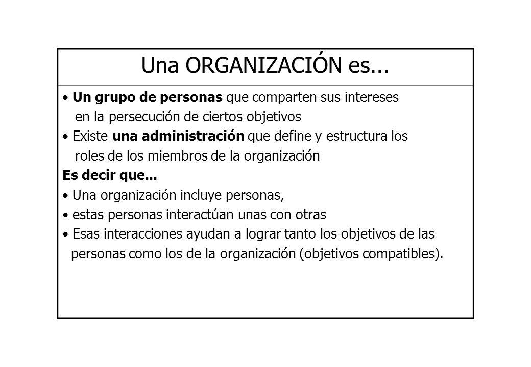 Una ORGANIZACIÓN es... Un grupo de personas que comparten sus intereses en la persecución de ciertos objetivos Existe una administración que define y