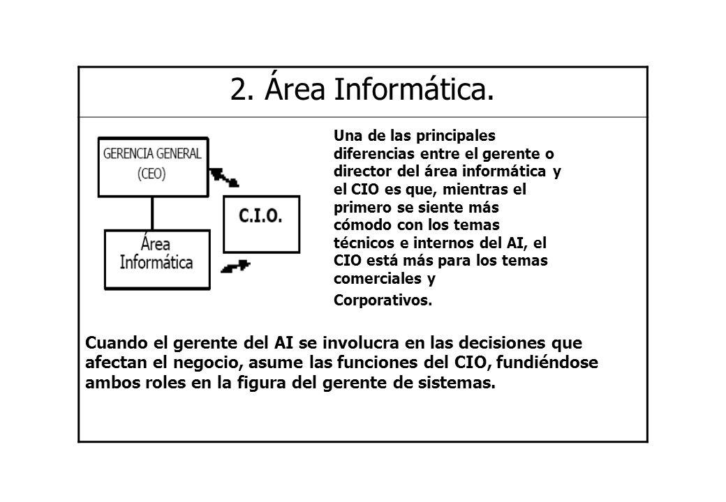 2. Área Informática. Cuando el gerente del AI se involucra en las decisiones que afectan el negocio, asume las funciones del CIO, fundiéndose ambos ro