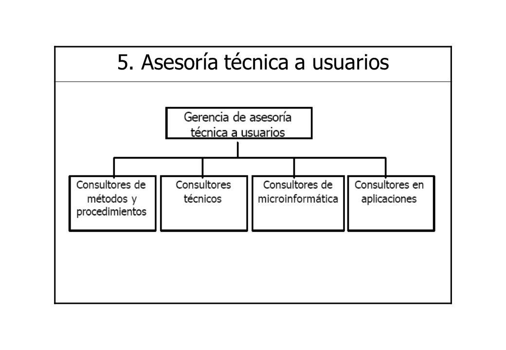 5. Asesoría técnica a usuarios