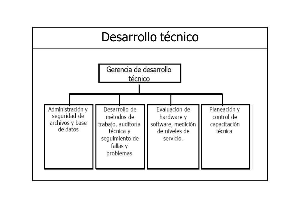 Desarrollo técnico