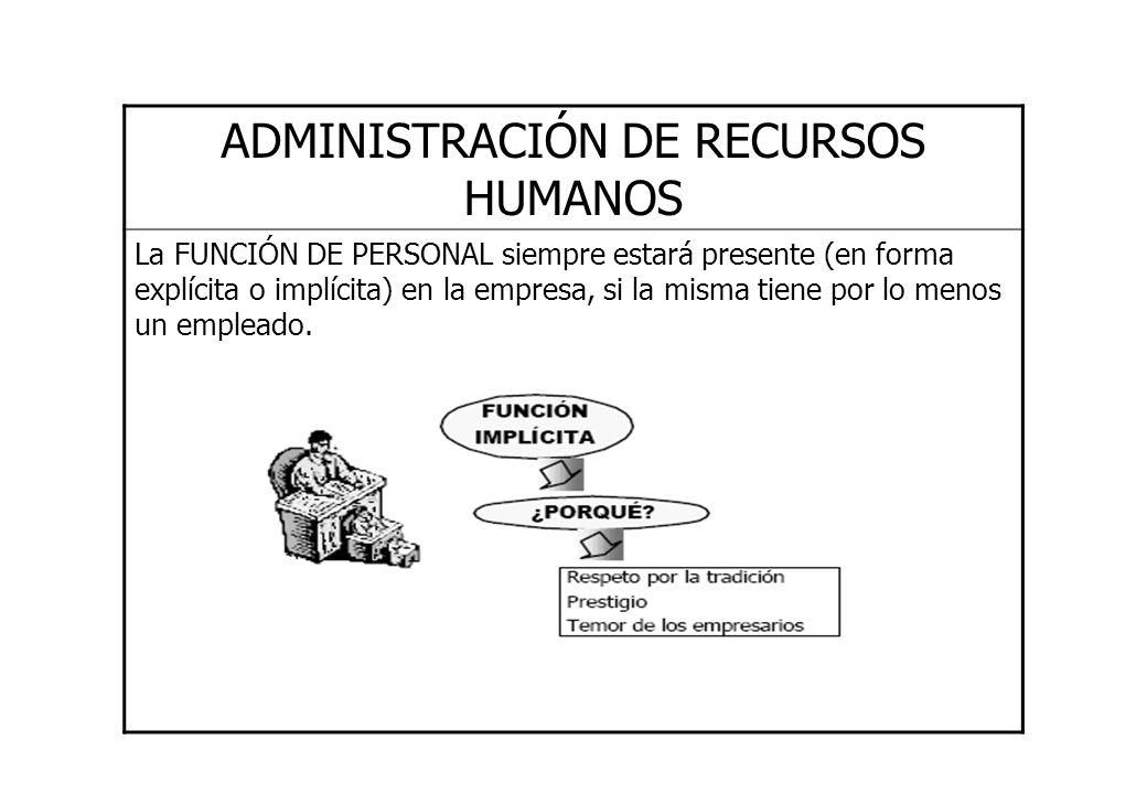 ADMINISTRACIÓN DE RECURSOS HUMANOS La FUNCIÓN DE PERSONAL siempre estará presente (en forma explícita o implícita) en la empresa, si la misma tiene po