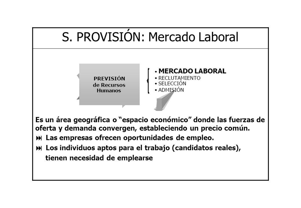 S. PROVISIÓN: Mercado Laboral Es un área geográfica o espacio económico donde las fuerzas de oferta y demanda convergen, estableciendo un precio común
