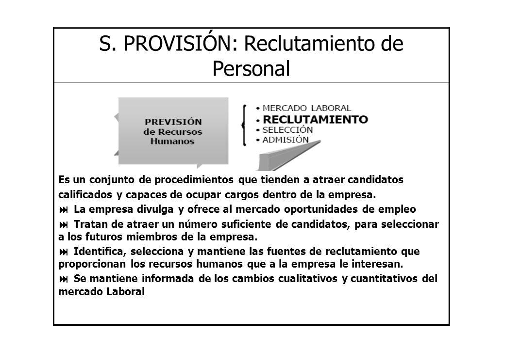 S. PROVISIÓN: Reclutamiento de Personal Es un conjunto de procedimientos que tienden a atraer candidatos calificados y capaces de ocupar cargos dentro