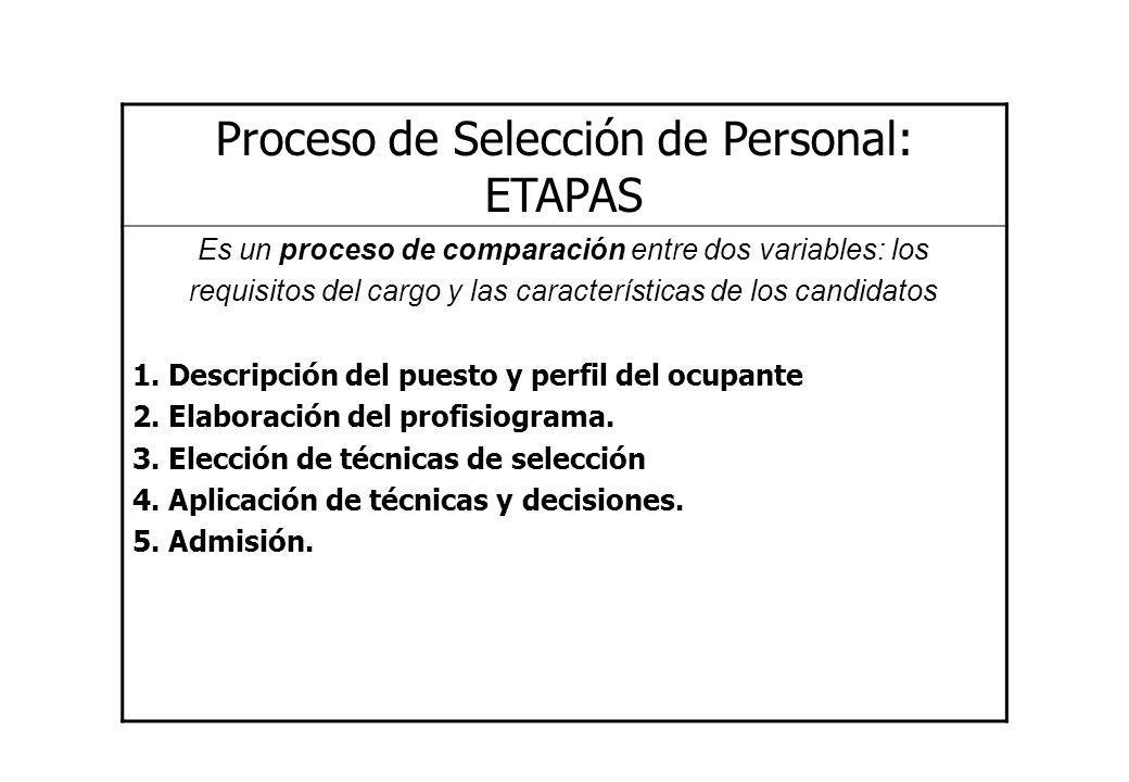 Proceso de Selección de Personal: ETAPAS Es un proceso de comparación entre dos variables: los requisitos del cargo y las características de los candi