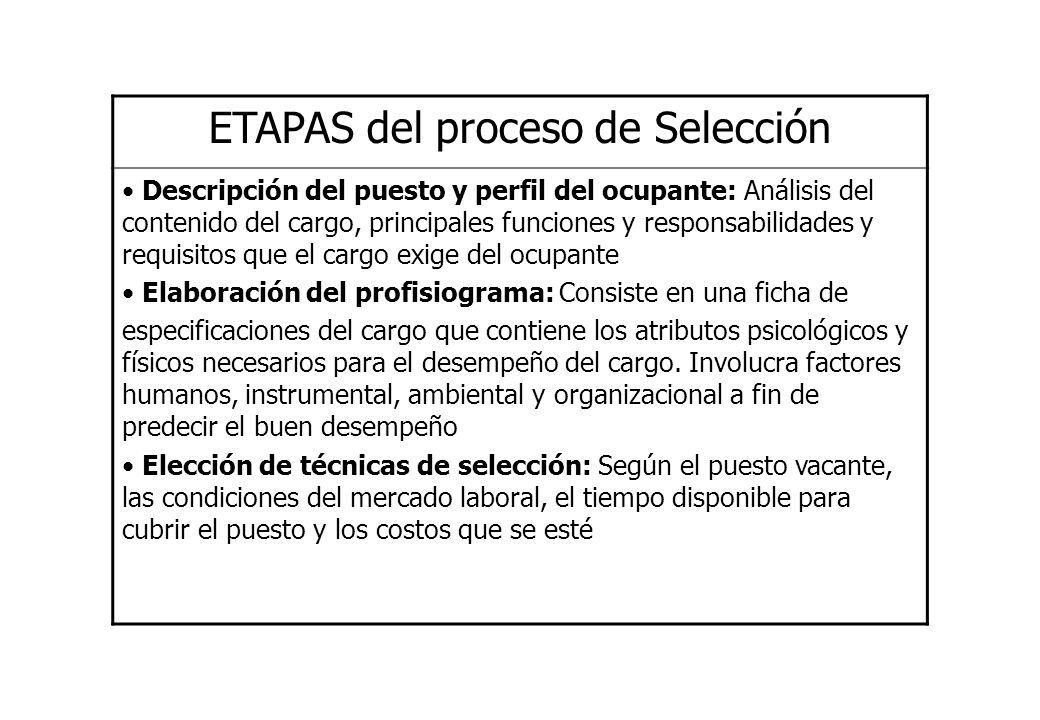 ETAPAS del proceso de Selección Descripción del puesto y perfil del ocupante: Análisis del contenido del cargo, principales funciones y responsabilida