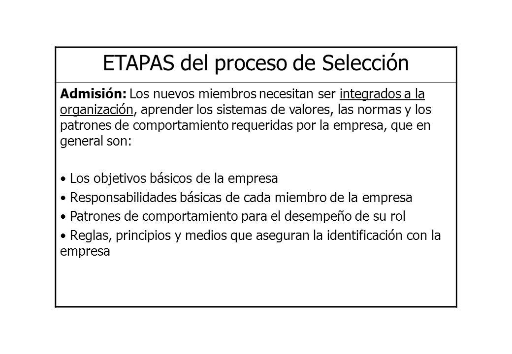 ETAPAS del proceso de Selección Admisión: Los nuevos miembros necesitan ser integrados a la organización, aprender los sistemas de valores, las normas