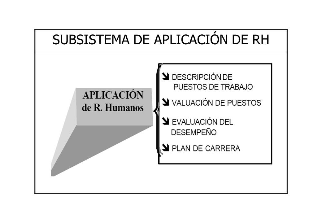 SUBSISTEMA DE APLICACIÓN DE RH