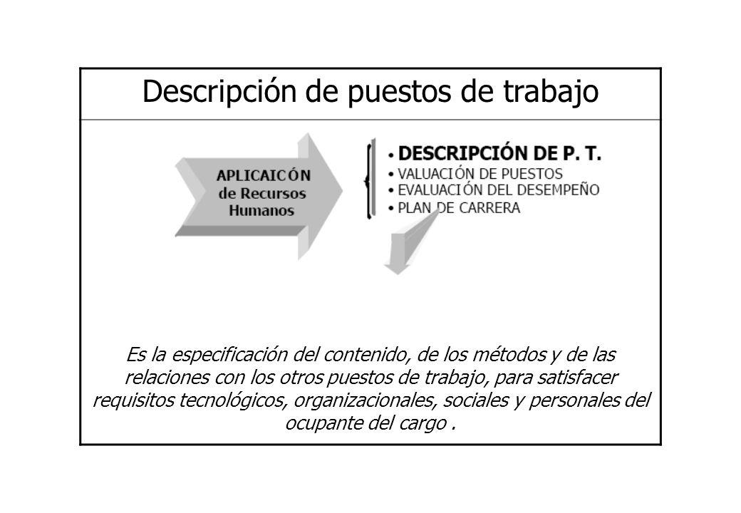 Descripción de puestos de trabajo Es la especificación del contenido, de los métodos y de las relaciones con los otros puestos de trabajo, para satisf